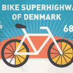in Danimarca tutti in bici